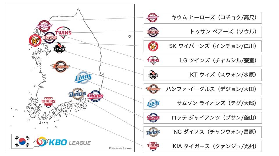 map of Korean professional baseball teams.